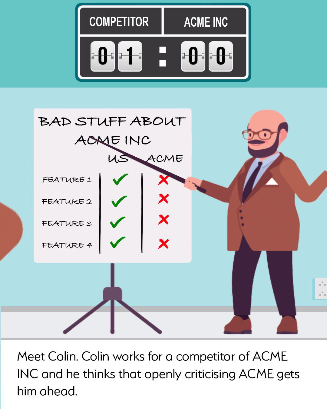 MEDDIC Don't Knock the Competition